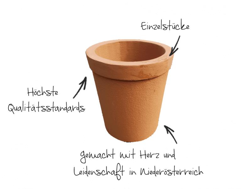 Handarbeit aus Oesterreich-Einzelstuecke